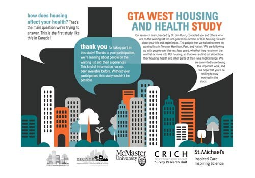 GTA West Housing and Health Study Participant Summary