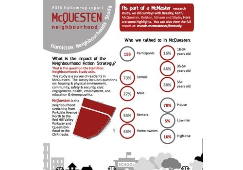 2016 Study Update: McQuesten Neighbourhood Newsletter