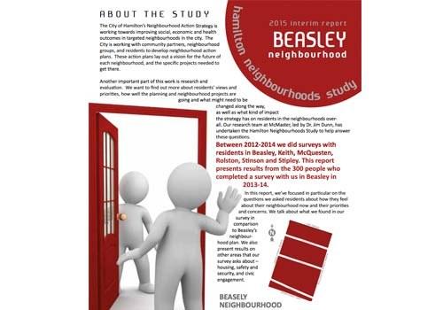 2015 Interim Report: Beasley Neighbourhood
