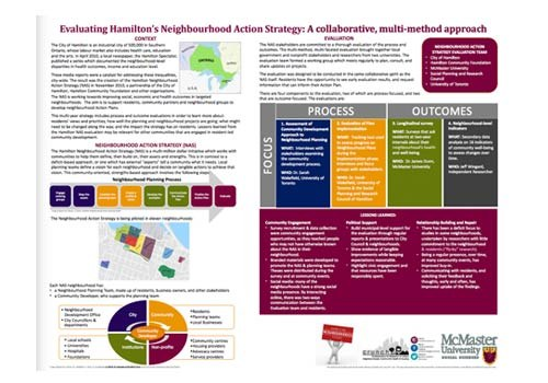 Evaluating Hamilton's Neighbourhood Action Strategy:A collaborative, multi-method approach