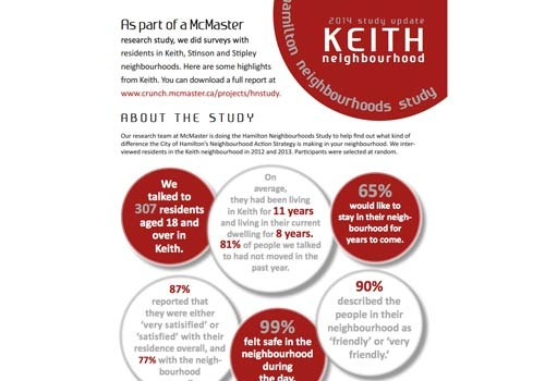 2014 Study Update: Keith Neighbourhood Newsletter