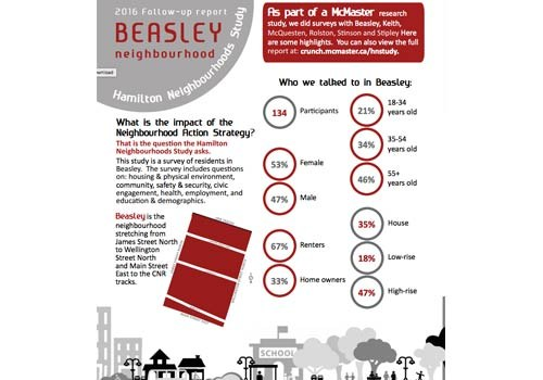2016 Study Update: Beasley Neighbourhood Newsletter